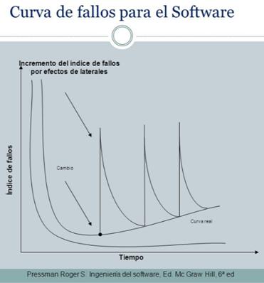 Peritaje informático de ERP Dynamics NAV NAVISION