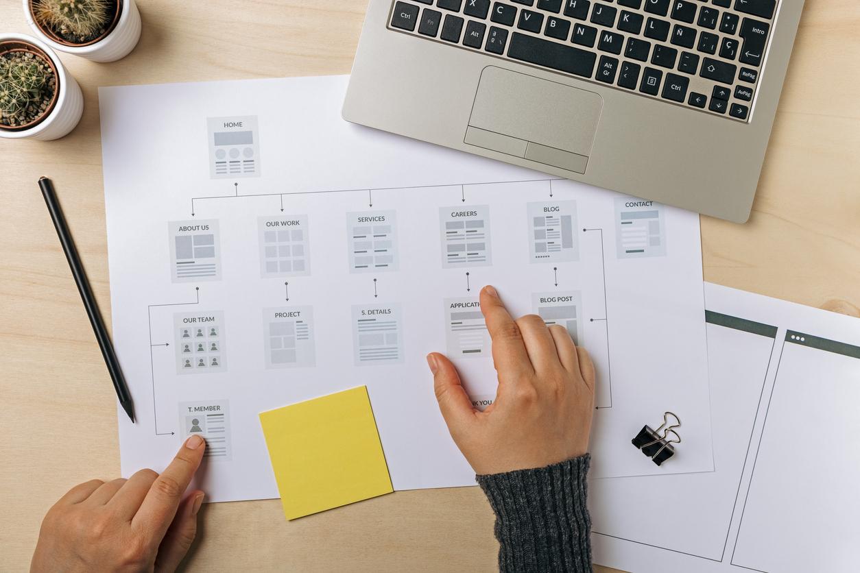 Peritaje informático entre partner y cliente